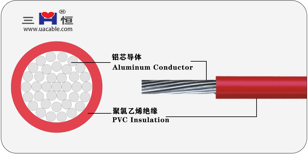 BLV - Aluminum core PVC insulated cable