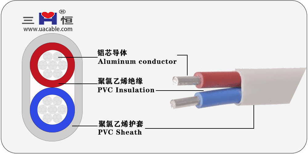 Aluminum core PVC insulated and sheathed flat cable