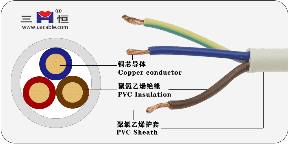 Copper-core PVC insulated PVC sheathed round cable