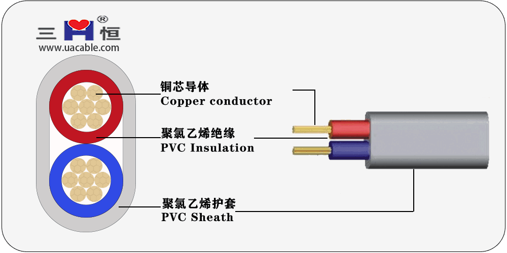 Copper core PVC insulated and sheathed flat cable