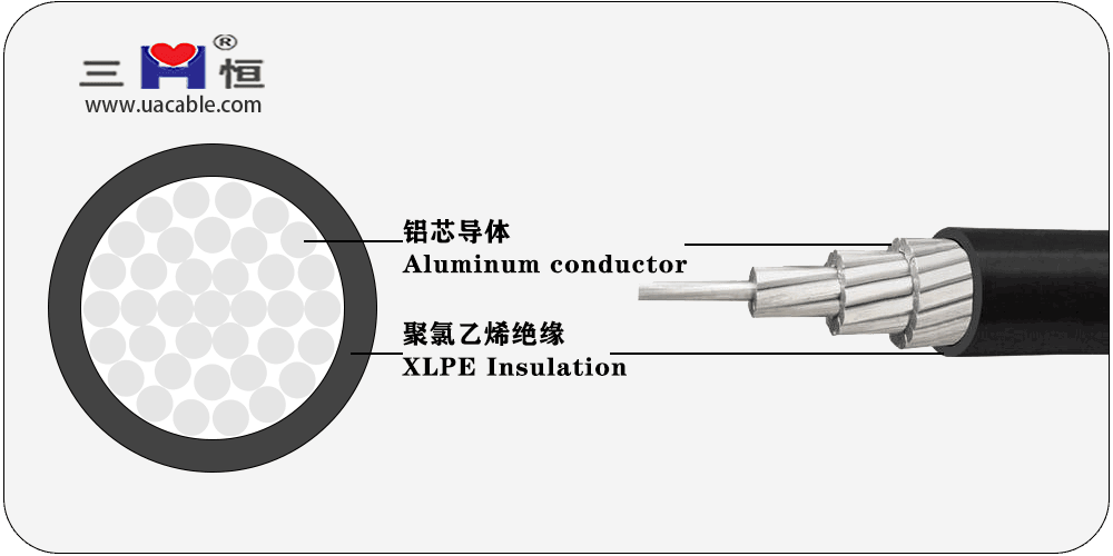 JKLYJ-Aluminum core XLPE insulated overhead cable