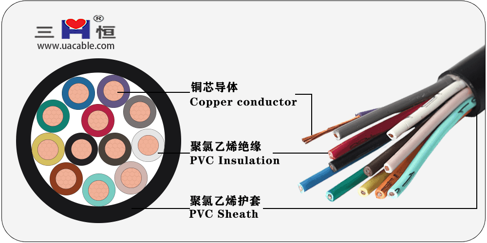 KVV-Copper core PVC insulated PVC sheathed control cable