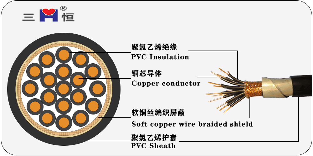 Copper core PVC insulated and sheath braided shielded control cable
