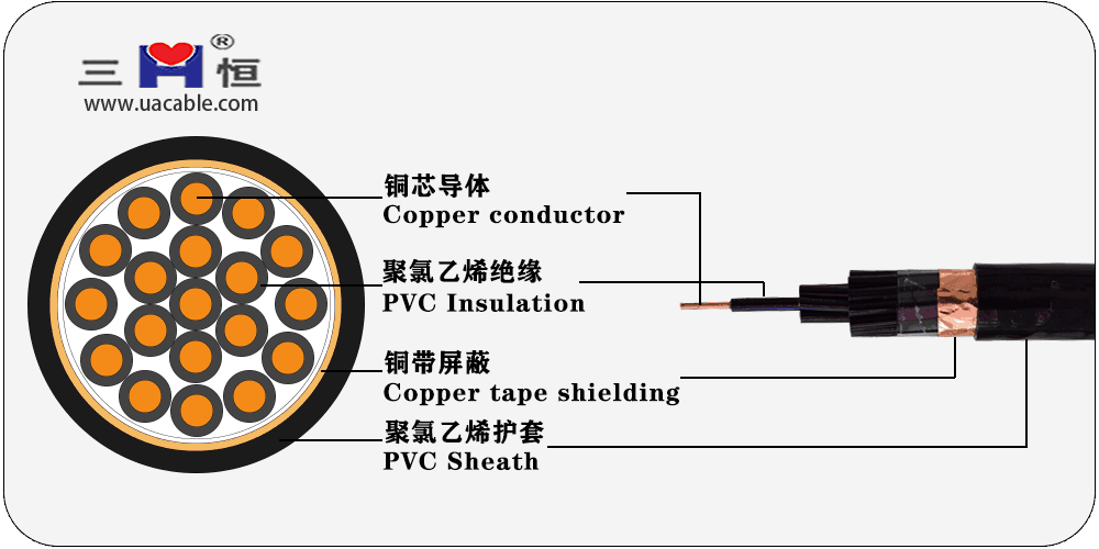 Copper core PVC insulated and PVC sheathed copper tape shielded control cable