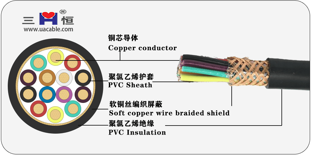 KVVRP-Copper core PVC insulated PVC sheath braided shielded control flexible cable