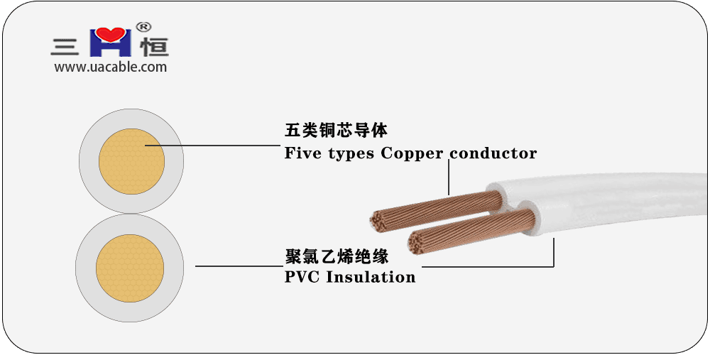 RVB-Copper core flat sheathless flexible cable