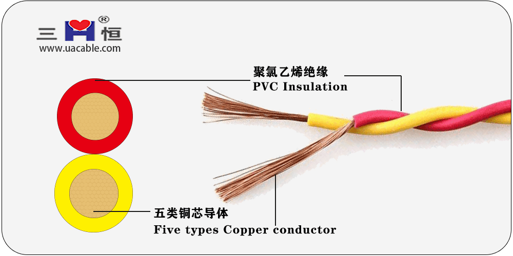 RVS-Copper core PVC insulated stranded flexible cable