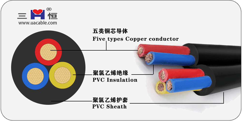 RVV-Copper core PVC insulated PVC sheathed flexible wire