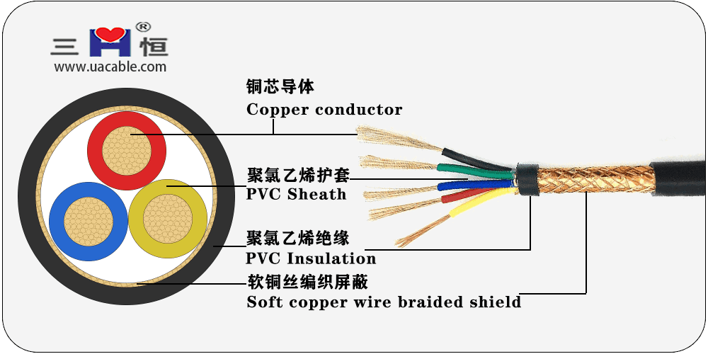 RVVP-Copper core PVC insulated PVC sheathed shielded flexible wire and cable
