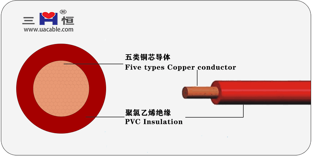 BVR - Copper core PVC insulated flexible cable