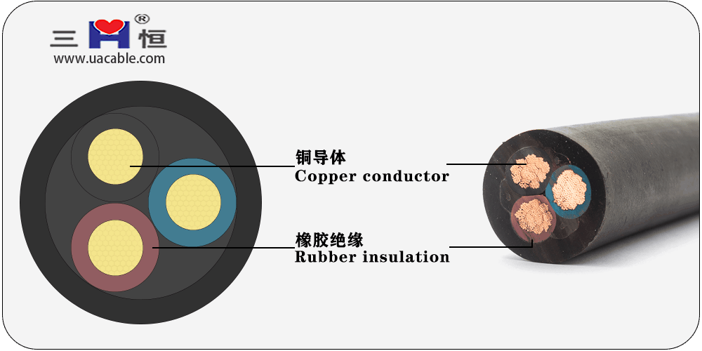 YC – Heavy-type rubber flat type soft cable