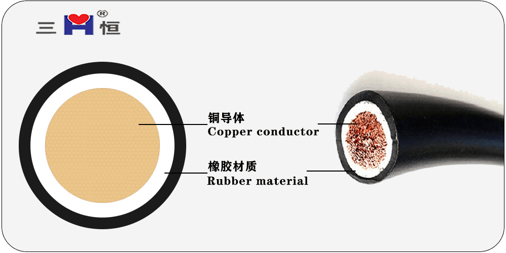 YH - Rubber welder cable
