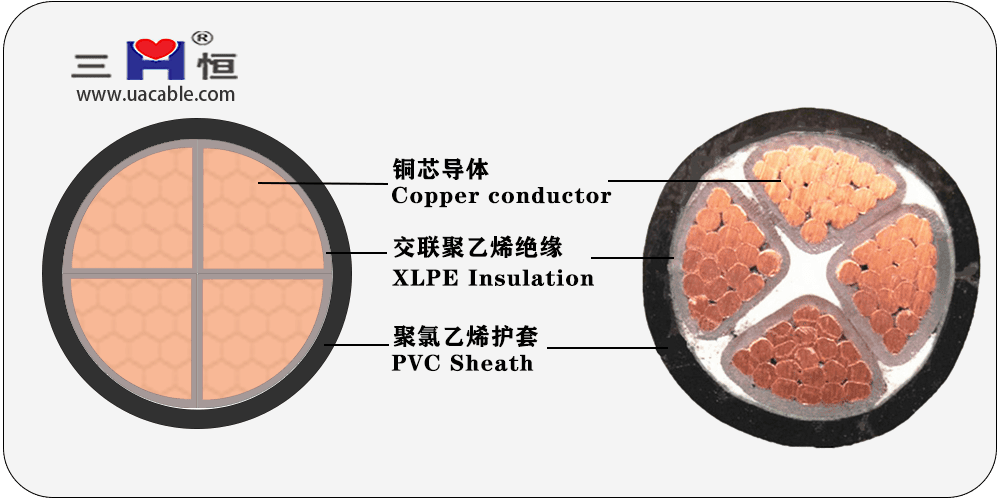 YJV-Copper core XLPE insulated PVC sheathed power cable