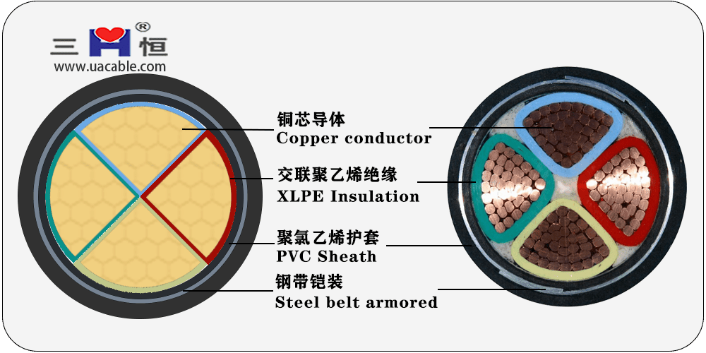 Copper core XLPE insulated steel tape armored PVC sheathed power cable