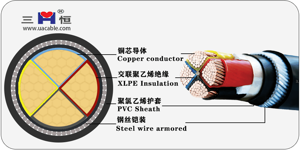 Copper core XLPE insulated steel wire armored PVC sheathed power cable
